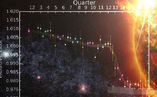 人造天体理论戴森球疑出现,塔比恒星离奇变暗引争议