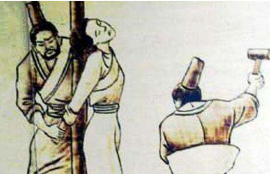 古代酷刑宫刑,男人割JJ女人破子宫(丧失生育能力)