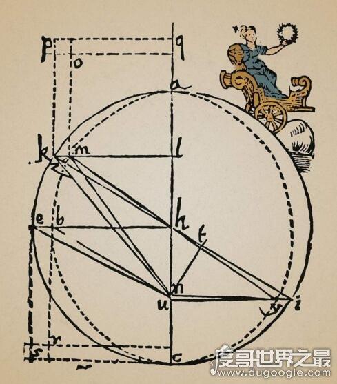开普勒三大定律,揭示行星运动规律动摇天文学