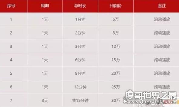 霸道总裁李泽言生日风波,深圳京基100整栋大楼为其庆祝(1月13日)