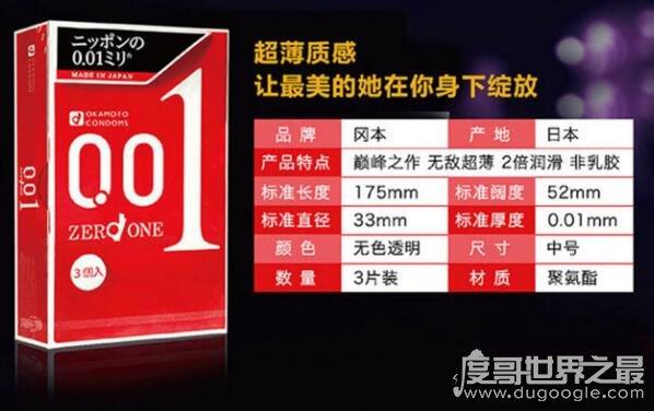 世界最薄避孕套仅0.01毫米,冈本/相模001适合不同尺寸