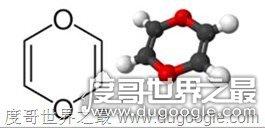 世界上最毒的物質排名,釙210毒性比氰化物高1000億倍
