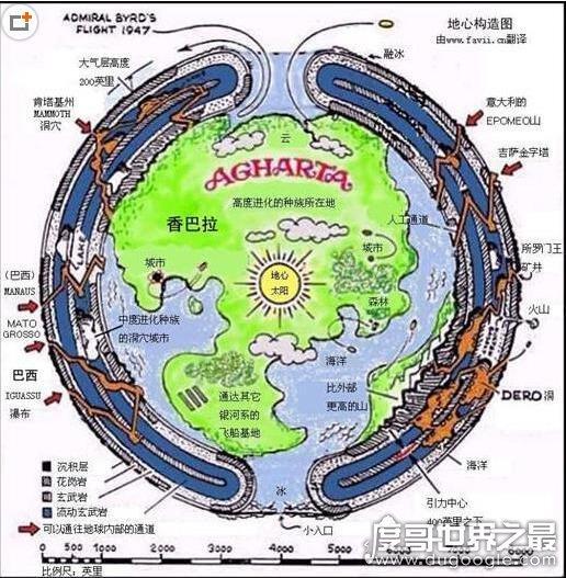 地心人存在于地球内部,地球上有多个可以通往地心的入口