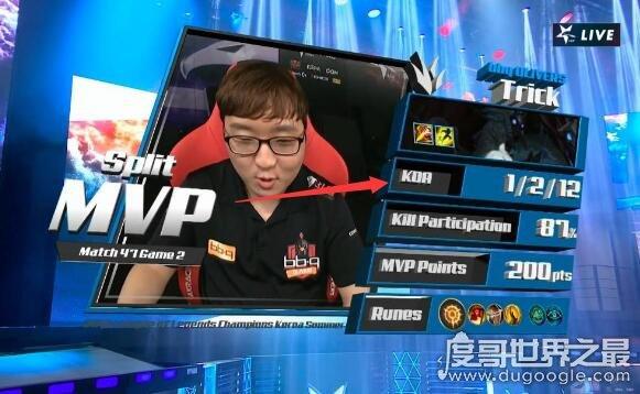 不同领域mvp是什么意思,游戏中抢人头也不一定得mvp
