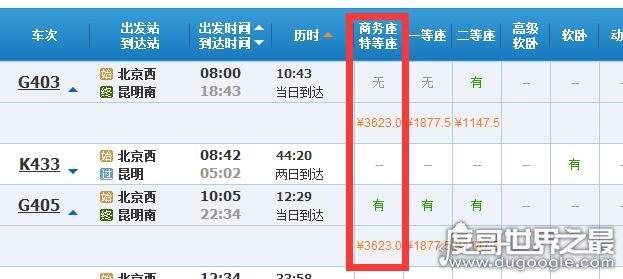 中国最贵的火车票,北京到莫斯科k3次列车(最高票价5600)