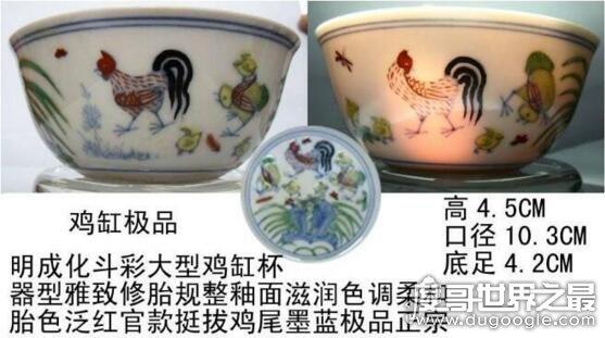 中国拍卖史上最贵瓷器,萧何月下追韩信青花瓷6.8亿成交