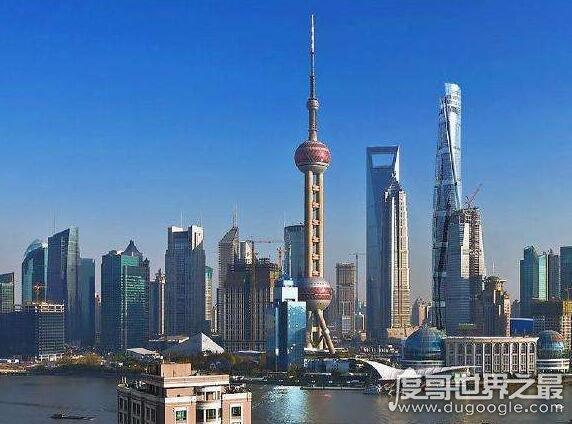 2019全球最佳城市排名出炉,美国纽约第一(中国三处上榜)