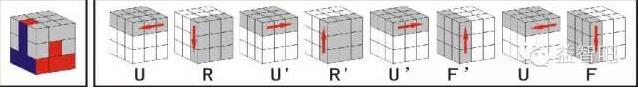 初学者使用的魔方口诀,7步教你快速复原三阶魔方(附图解)