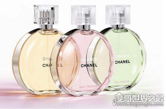 世界十大香水排名,这些品牌香水最受大家欢迎是公认的好香水