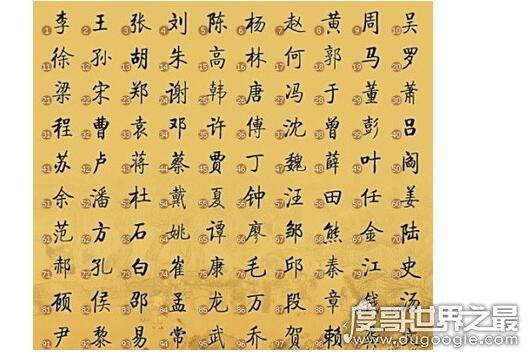 2019年最新百家姓排名,王姓排第一名(人口已经达到1.015亿人)