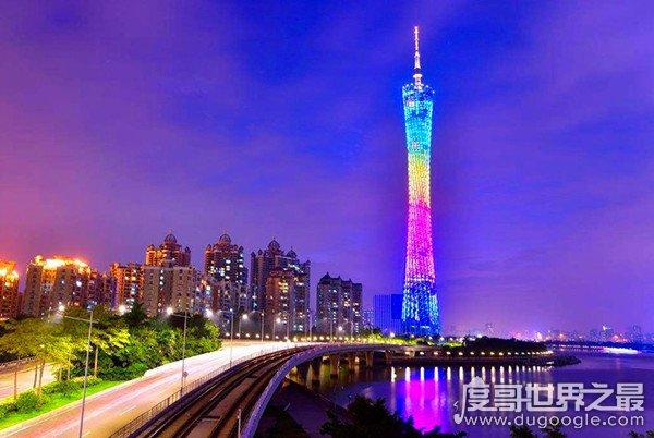 2019中国最高建筑排行,最高的为苏州中南中心(729米)