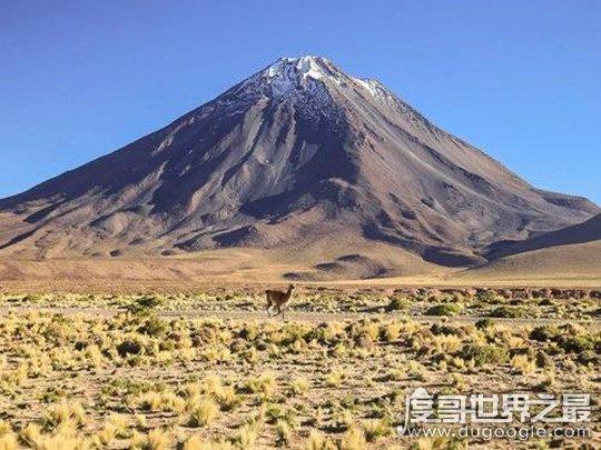 世界上最高的活火山,海拔6893米(离世界最高的死火山不远)