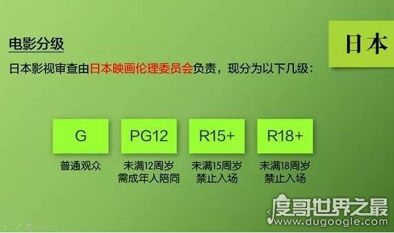 日本电影分级制度表,4个等级(最高R-18级指未满18岁禁止入内)