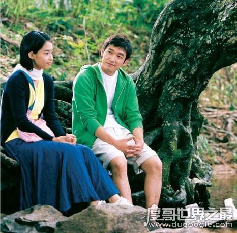 韩国电影分级制度,5个等级(最高限制级意味着不能上映)