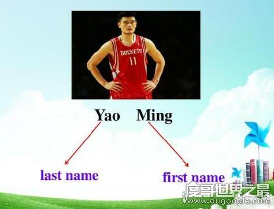 first name是名还是姓,表示的是名字(外国人名字在前姓在后)