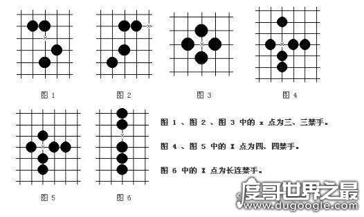 五子棋段位制最高为9段,五子棋段位详细介绍(最高段位9段1级)