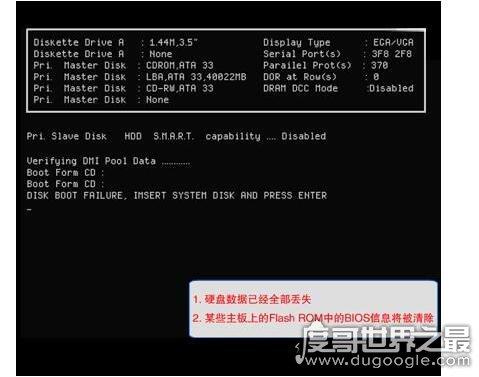 世界十大计算机病毒排行榜,最厉害的电脑病毒盘点(CIH病毒第一)