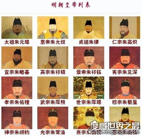 朱棣后面的皇帝是谁,是朱棣与徐皇后的长子朱高炽(朱高炽简介)