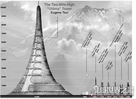 最大胆的建筑构想,日本富士山塔(高4000米/容纳100万人)